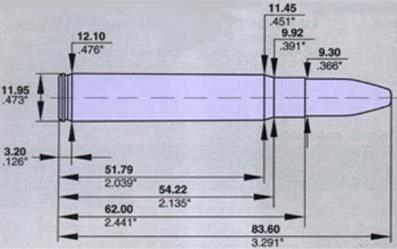 Sprawdzona Dziewiatka Czyli Slow Kilka O Kalibrze 9 3 X 62 Bron